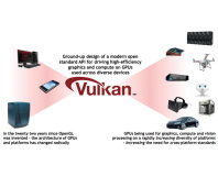 The Khronos Group launches Vulkan 1.0
