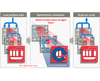Fujitsu claims 10,000-fold speed boost for new architecture