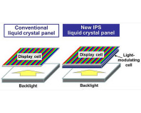 Panasonic announces 1,000,000:1 contrast IPS displays